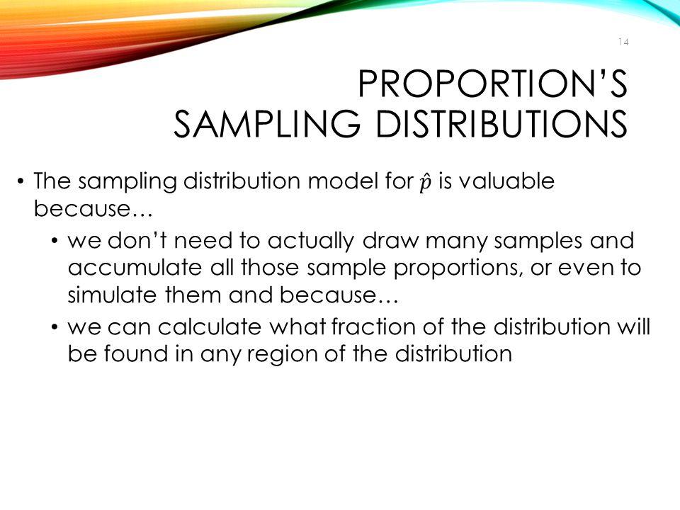 PROPORTION'S SAMPLING DISTRIBUTIONS 14