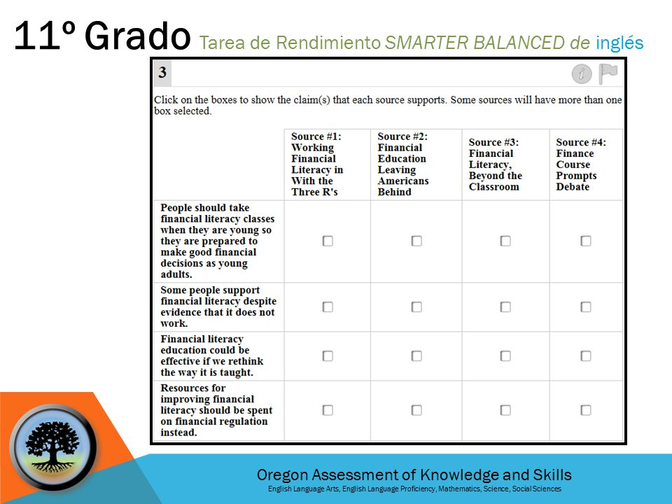 Oregon Assessment of Knowledge and Skills English Language Arts, English Language Proficiency, Mathematics, Science, Social Sciences 11º Grado Tarea d