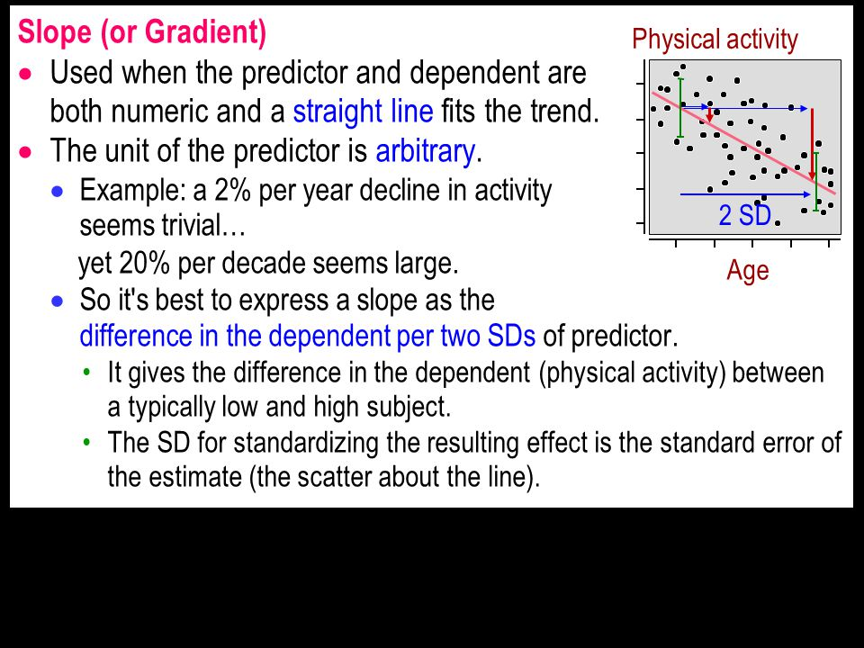 Slope (or Gradient)  Used when the predictor and dependent are both numeric and a straight line fits the trend.
