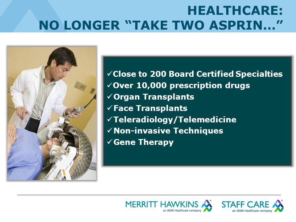 HEALTHCARE: NO LONGER TAKE TWO ASPRIN… Close to 200 Board Certified Specialties Over 10,000 prescription drugs Organ Transplants Face Transplants Teleradiology/Telemedicine Non-invasive Techniques Gene Therapy