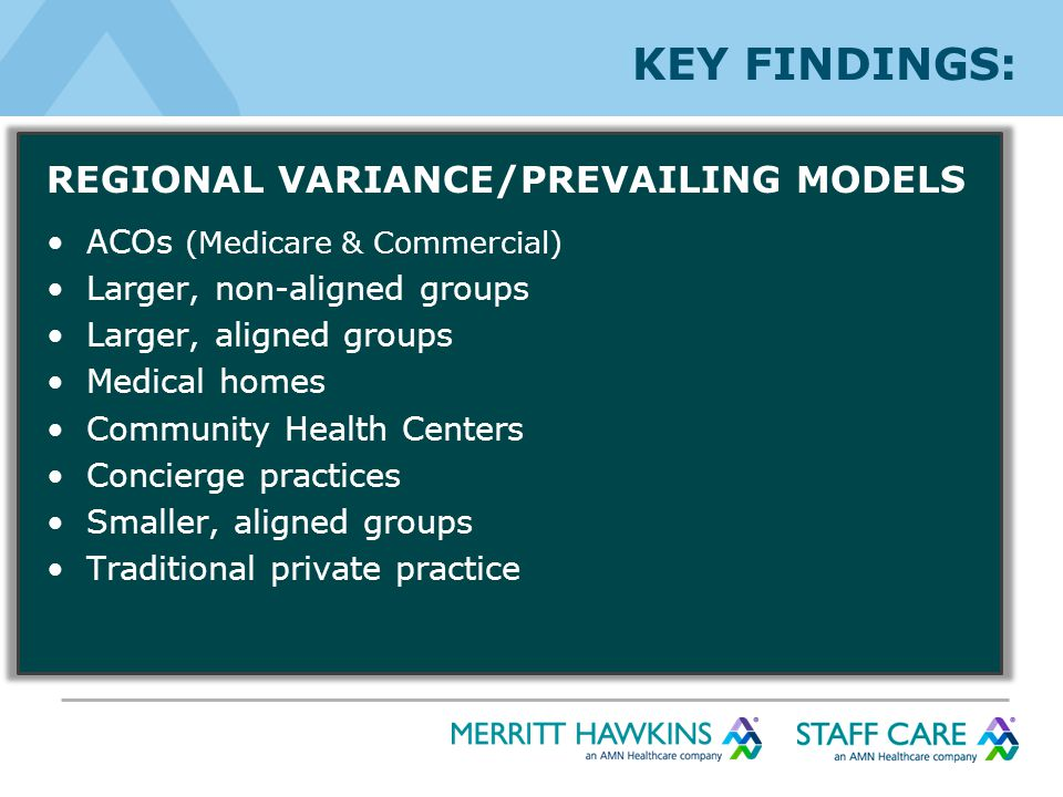 KEY FINDINGS: REGIONAL VARIANCE/PREVAILING MODELS ACOs (Medicare & Commercial) Larger, non-aligned groups Larger, aligned groups Medical homes Community Health Centers Concierge practices Smaller, aligned groups Traditional private practice