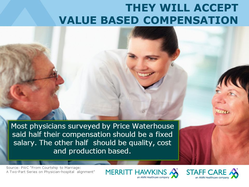THEY WILL ACCEPT VALUE BASED COMPENSATION Most physicians surveyed by Price Waterhouse said half their compensation should be a fixed salary.