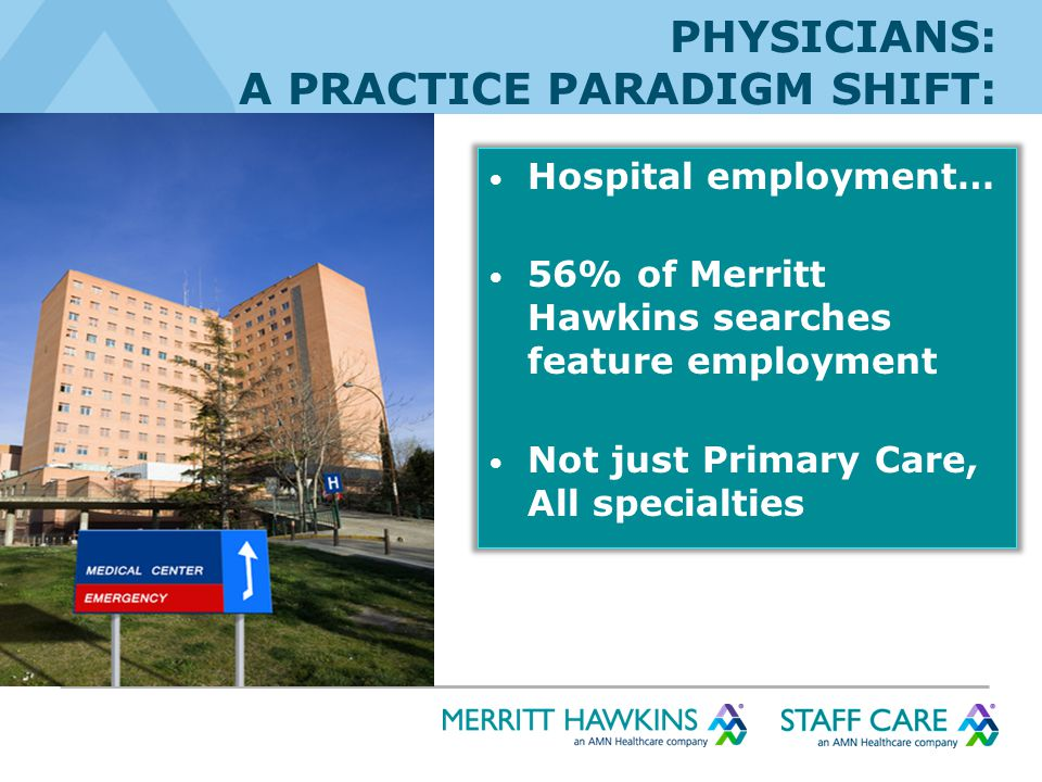 PHYSICIANS: A PRACTICE PARADIGM SHIFT: Hospital employment… 56% of Merritt Hawkins searches feature employment Not just Primary Care, All specialties