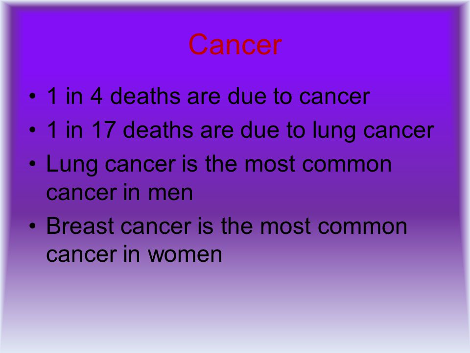 Cancer 1 in 4 deaths are due to cancer 1 in 17 deaths are due to lung cancer Lung cancer is the most common cancer in men Breast cancer is the most co