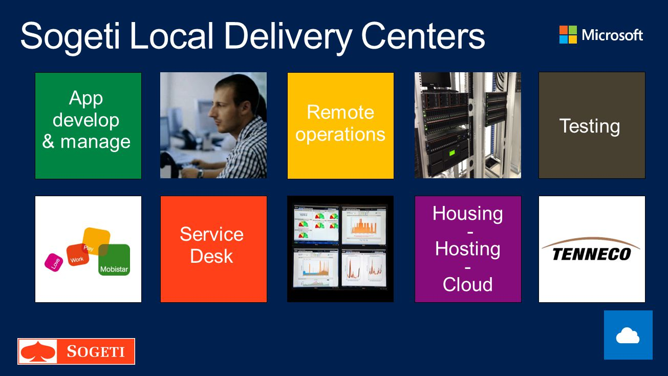 Service Desk Remote operations Housing - Hosting - Cloud App develop & manage Testing