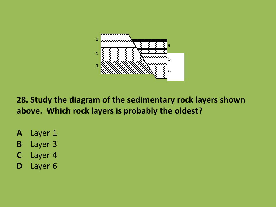 28. Study the diagram of the sedimentary rock layers shown above. Which rock layers is probably the oldest? ALayer 1 BLayer 3 CLayer 4 DLayer 6 1 2 3