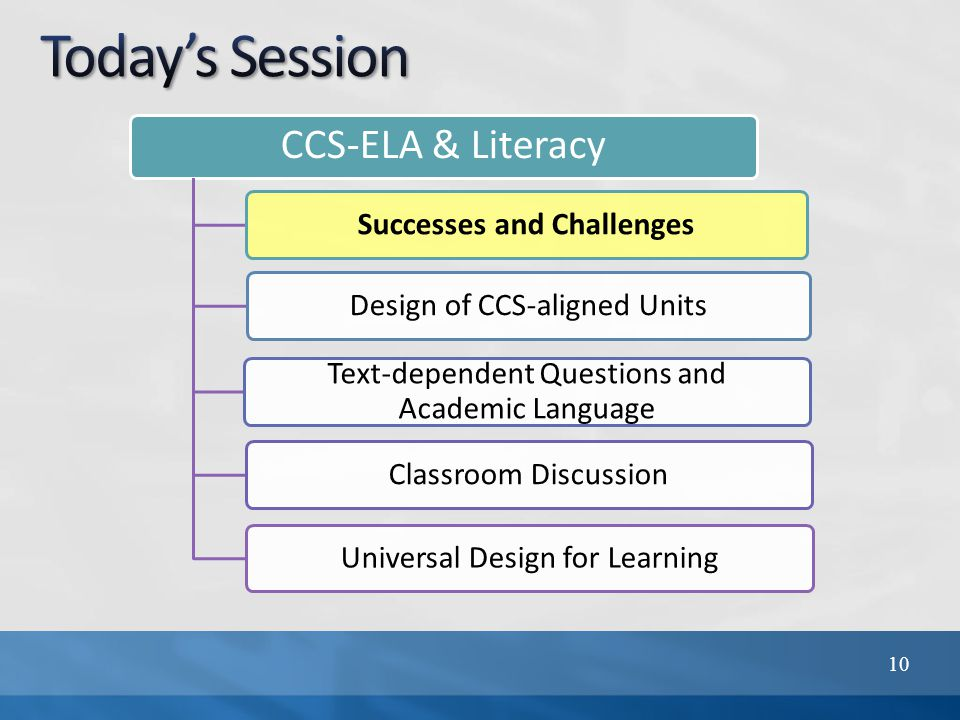 10 CCS-ELA & Literacy Successes and ChallengesDesign of CCS-aligned Units Text-dependent Questions and Academic Language Classroom DiscussionUniversal Design for Learning