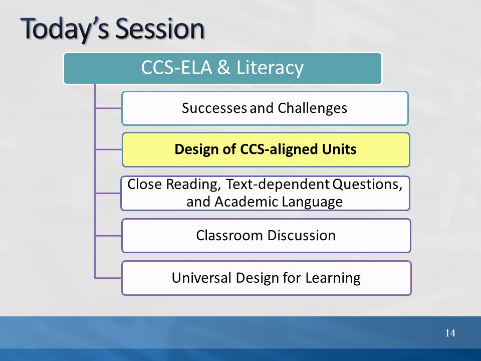 14 CCS-ELA & Literacy Successes and ChallengesDesign of CCS-aligned Units Close Reading, Text-dependent Questions, and Academic Language Classroom DiscussionUniversal Design for Learning
