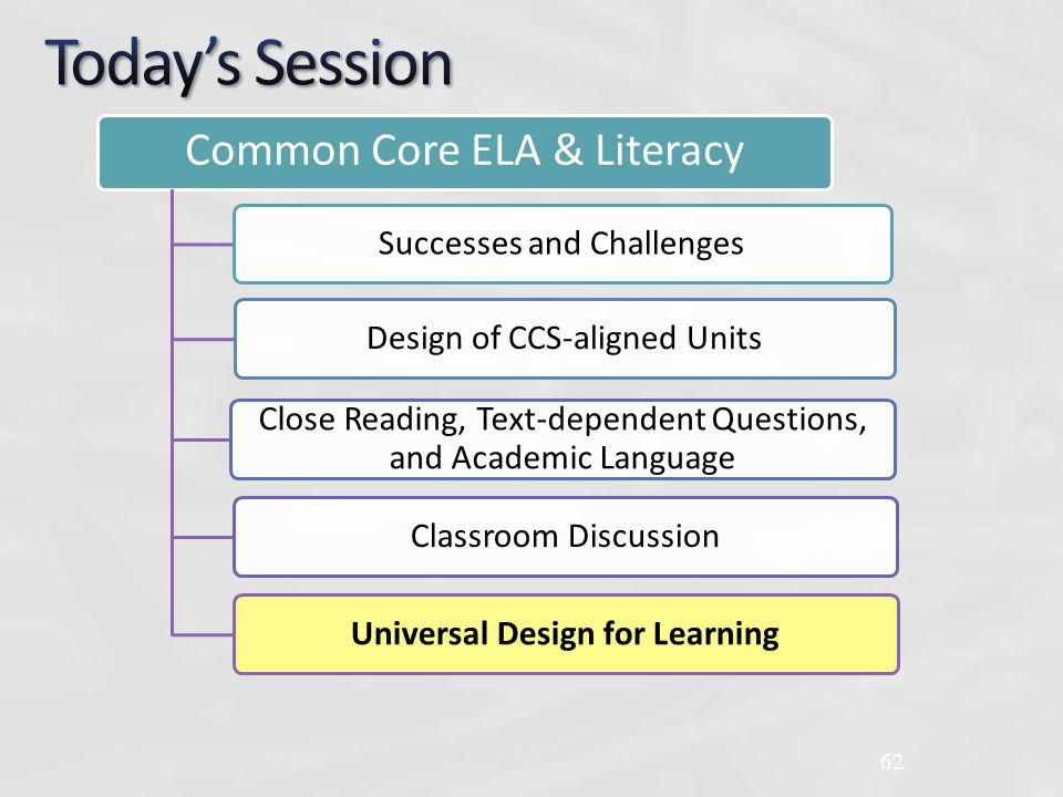 62 Common Core ELA & Literacy Successes and ChallengesDesign of CCS-aligned Units Close Reading, Text-dependent Questions, and Academic Language Classroom DiscussionUniversal Design for Learning