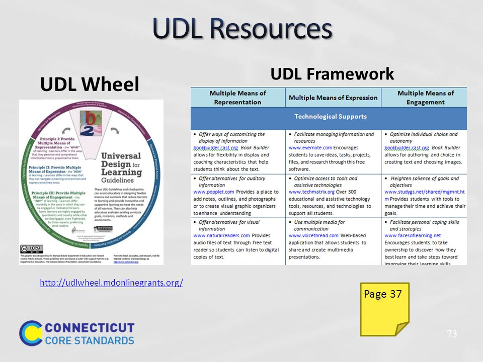 73 http://udlwheel.mdonlinegrants.org/ UDL Wheel UDL Framework Page 37