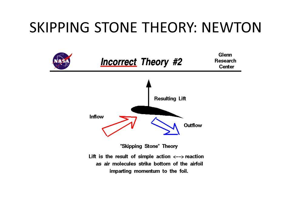 SKIPPING STONE THEORY: NEWTON