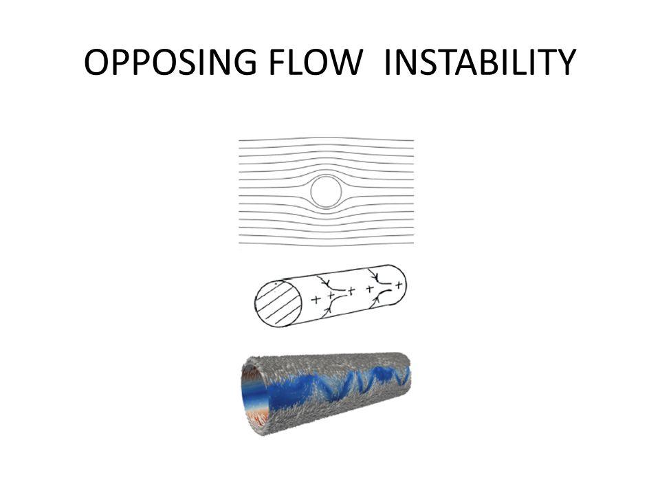 OPPOSING FLOW INSTABILITY