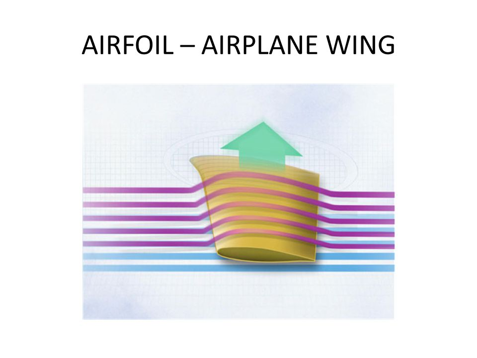 AIRFOIL – AIRPLANE WING