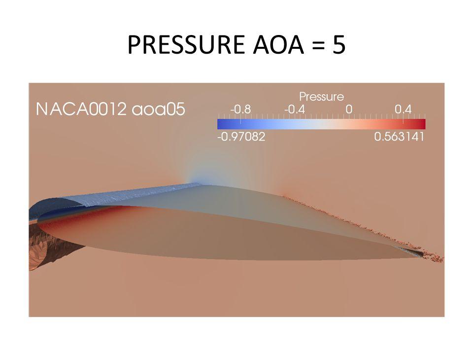 PRESSURE AOA = 5