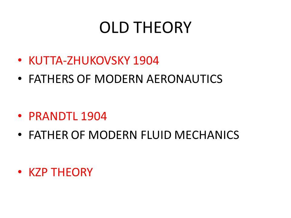 OLD THEORY KUTTA-ZHUKOVSKY 1904 FATHERS OF MODERN AERONAUTICS PRANDTL 1904 FATHER OF MODERN FLUID MECHANICS KZP THEORY