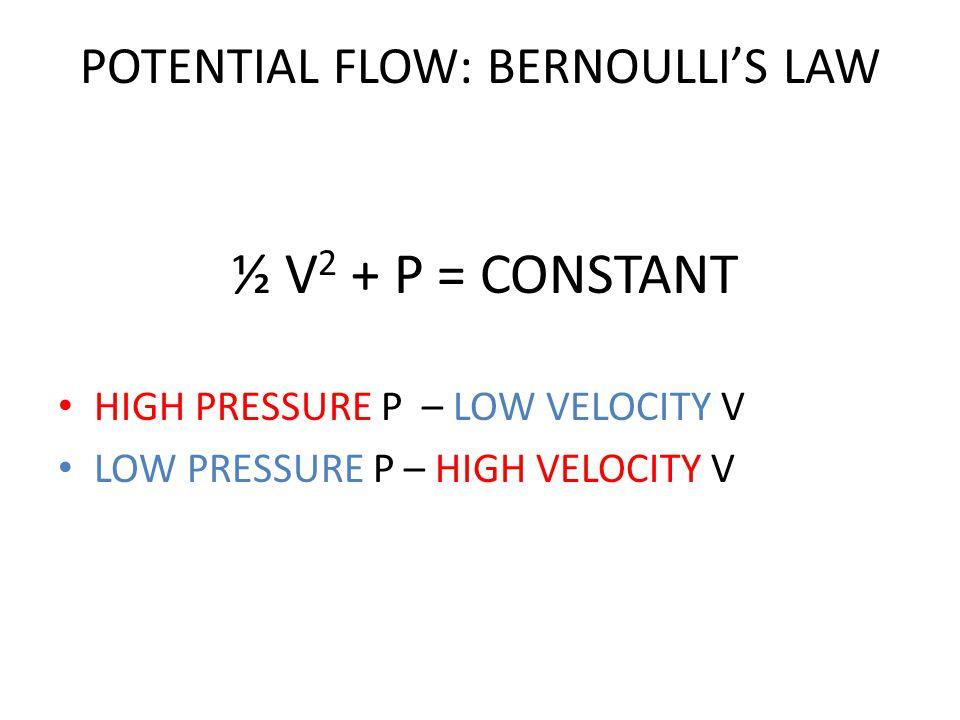 POTENTIAL FLOW: BERNOULLI'S LAW ½ V 2 + P = CONSTANT HIGH PRESSURE P – LOW VELOCITY V LOW PRESSURE P – HIGH VELOCITY V