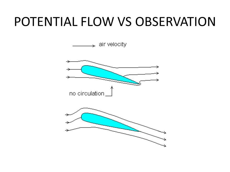 POTENTIAL FLOW VS OBSERVATION