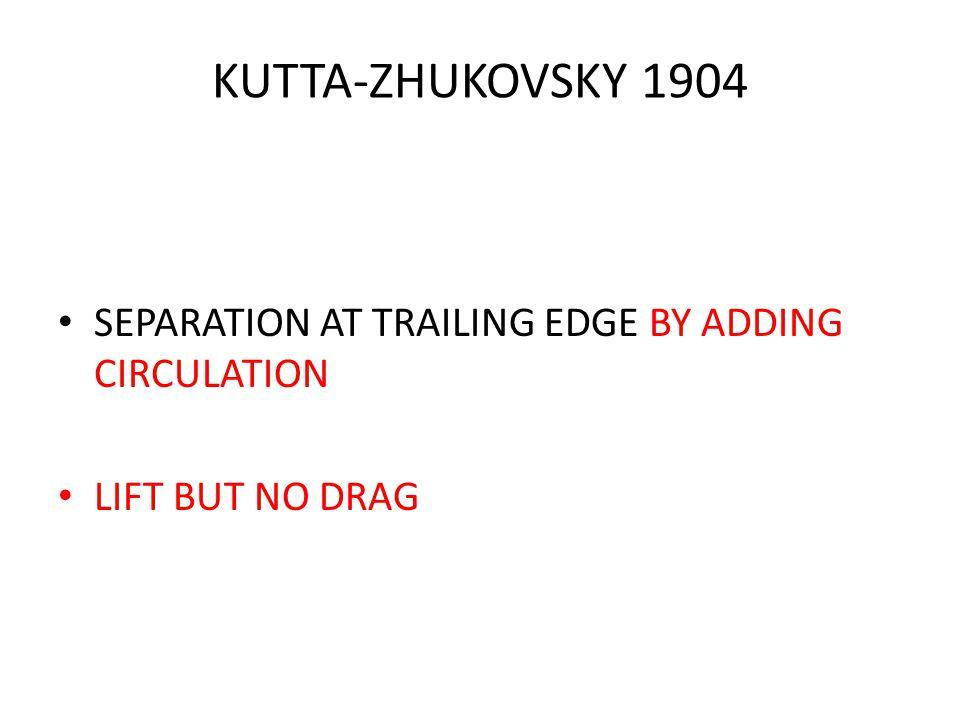 KUTTA-ZHUKOVSKY 1904 SEPARATION AT TRAILING EDGE BY ADDING CIRCULATION LIFT BUT NO DRAG