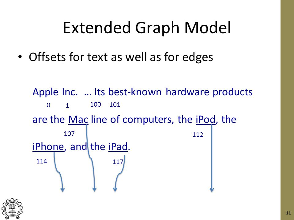 Extended Graph Model Offsets for text as well as for edges 11 Apple Inc.