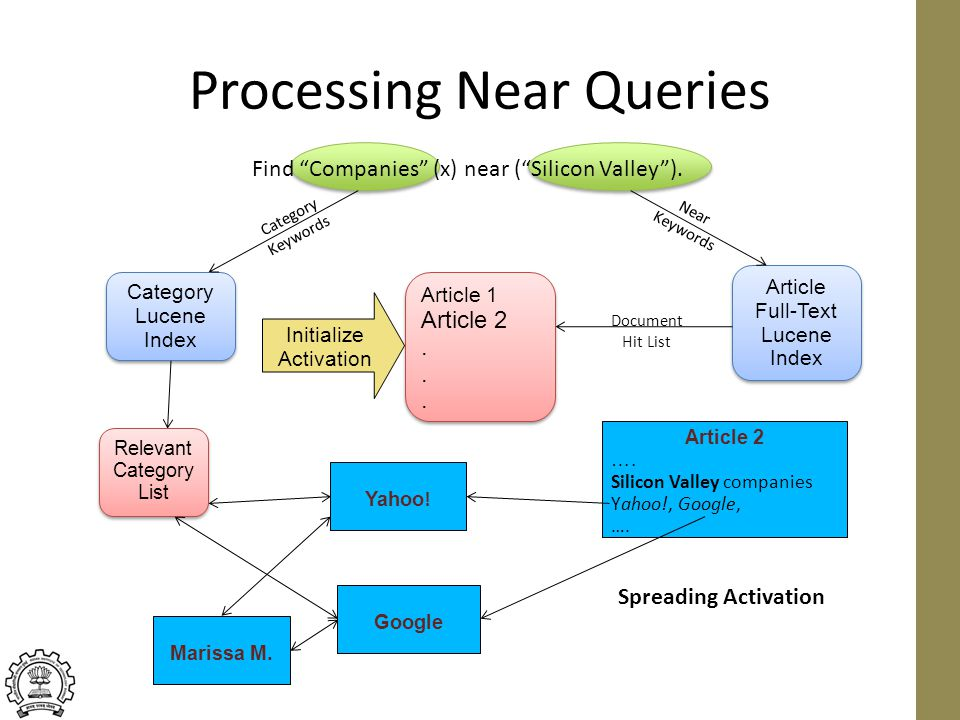 Processing Near Queries Find Companies (x) near ( Silicon Valley ).
