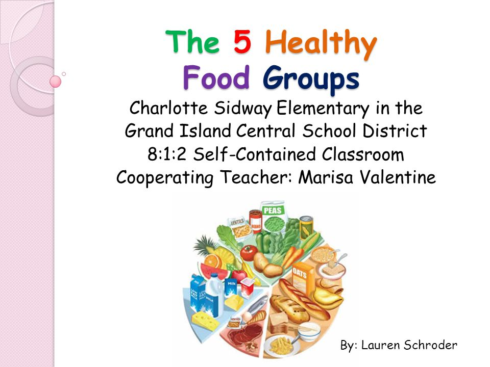 The 5 Healthy Food Groups Charlotte Sidway Elementary in the Grand Island Central School District 8:1:2 Self-Contained Classroom Cooperating Teacher: Marisa Valentine By: Lauren Schroder