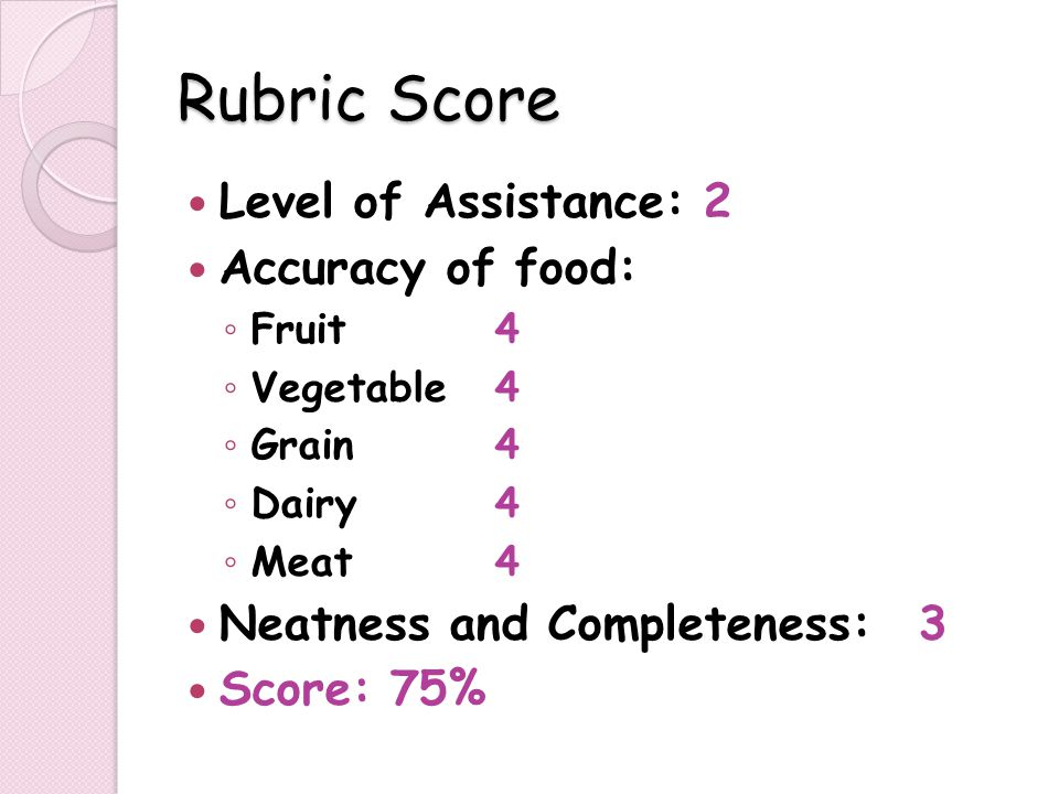 Rubric Score Level of Assistance: 2 Accuracy of food: ◦ Fruit4 ◦ Vegetable4 ◦ Grain4 ◦ Dairy4 ◦ Meat4 Neatness and Completeness:3 Score: 75%