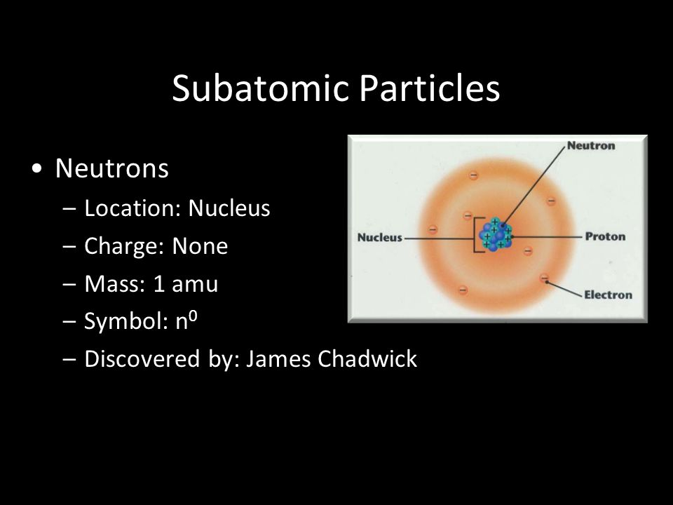 Subatomic Particles Neutrons –Location: Nucleus –Charge: None –Mass: 1 amu –Symbol: n 0 –Discovered by: James Chadwick