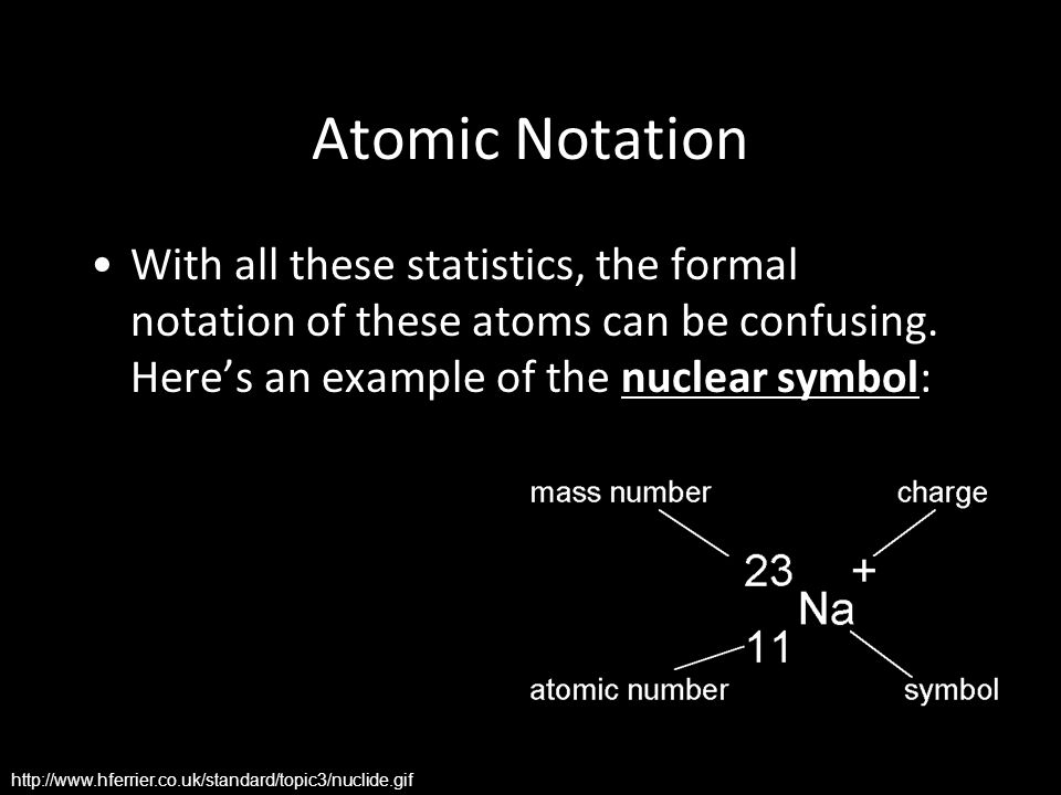 Atomic Notation With all these statistics, the formal notation of these atoms can be confusing.