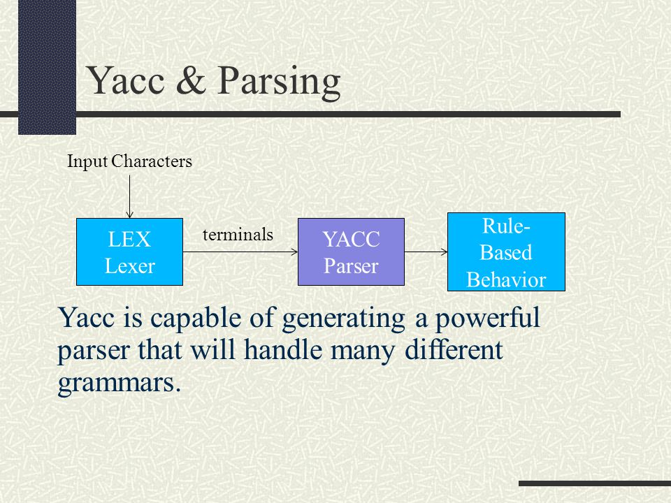Yacc is capable of generating a powerful parser that will handle many different grammars. LEX Lexer YACC Parser Rule- Based Behavior terminals Input C