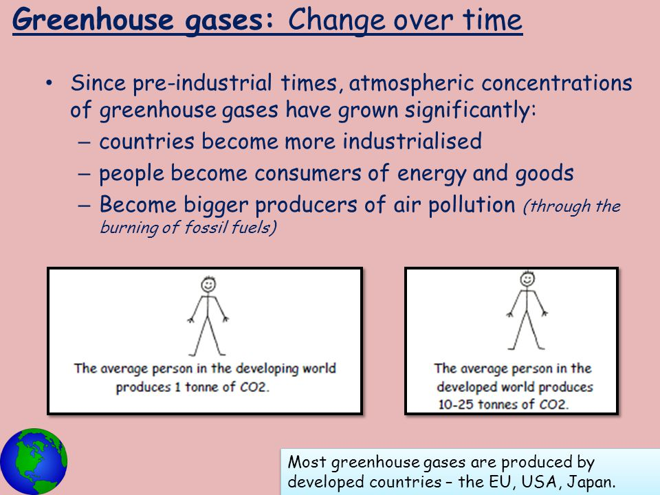 Greenhouse gases: Change over time Since pre-industrial times, atmospheric concentrations of greenhouse gases have grown significantly: – countries be