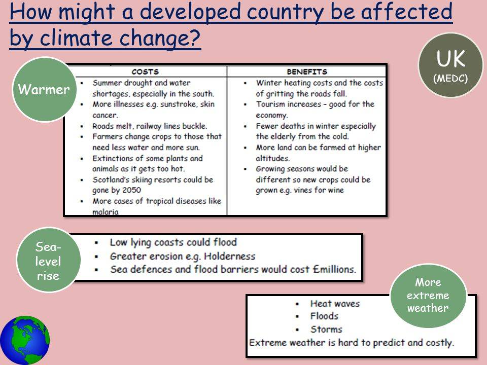 How might a developed country be affected by climate change? UK (MEDC) Sea- level rise More extreme weather Warmer