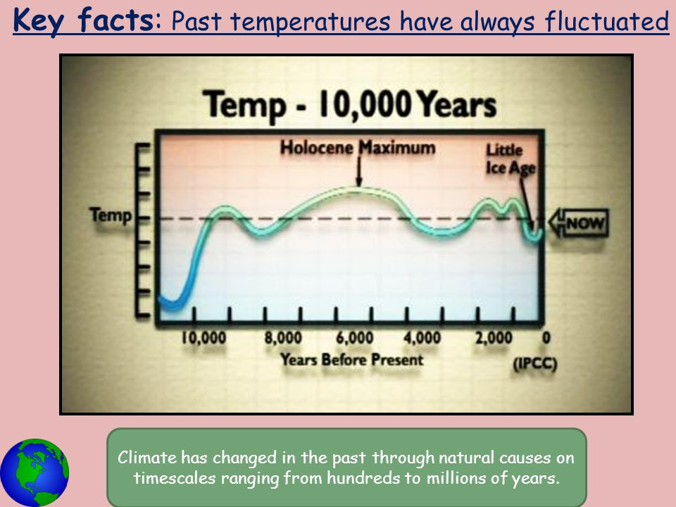 Key facts: Past temperatures have always fluctuated Climate has changed in the past through natural causes on timescales ranging from hundreds to mill