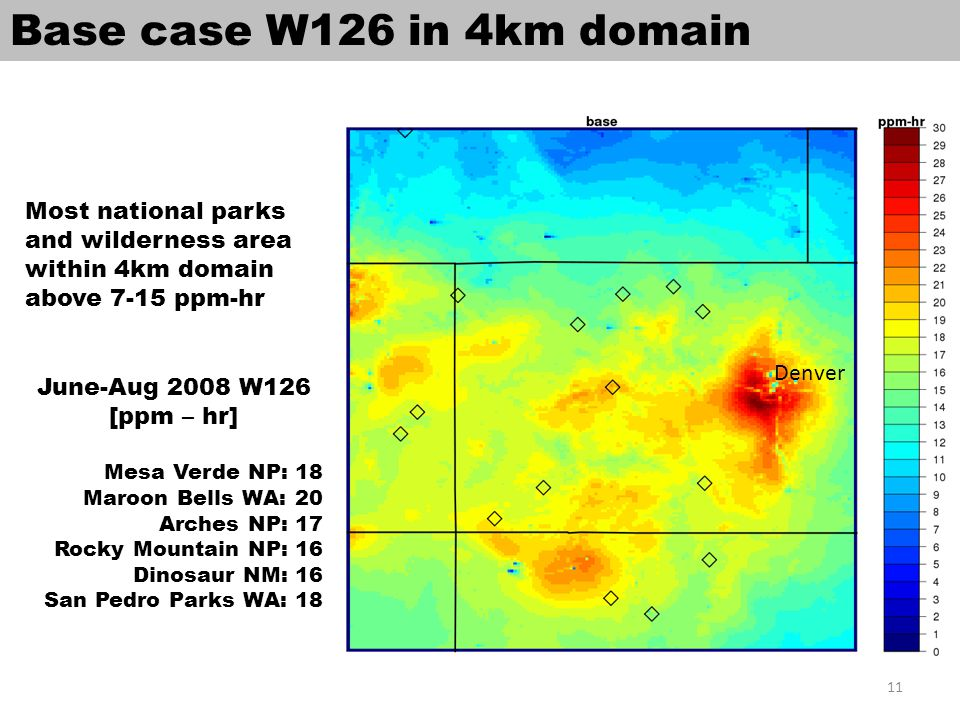 Base case W126 in 4km domain Denver Most national parks and wilderness area within 4km domain above 7-15 ppm-hr June-Aug 2008 W126 [ppm – hr] Mesa Verde NP: 18 Maroon Bells WA: 20 Arches NP: 17 Rocky Mountain NP: 16 Dinosaur NM: 16 San Pedro Parks WA: 18 11