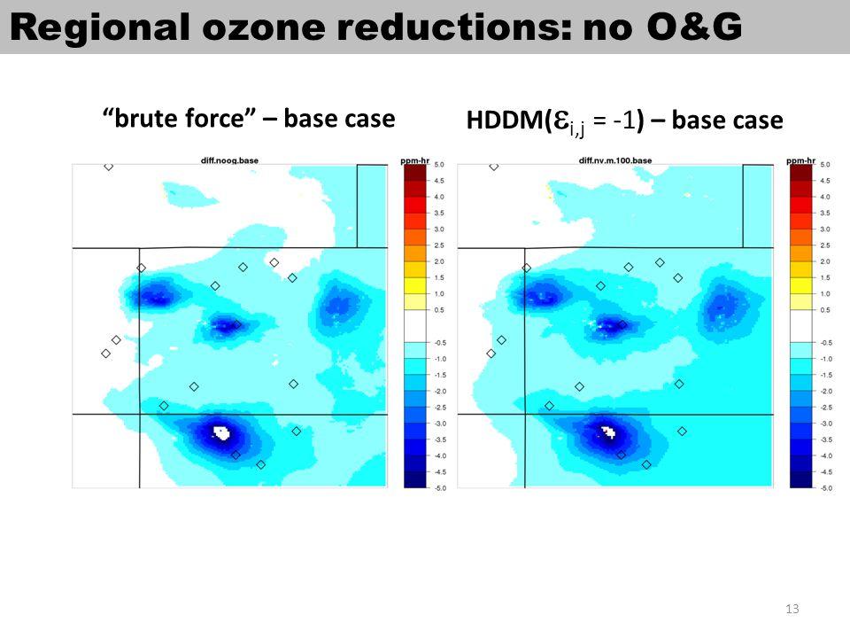 Regional ozone reductions: no O&G brute force – base case HDDM(  i,j = -1) – base case 13