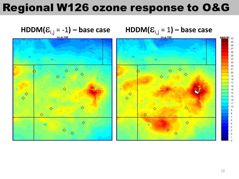 Regional W126 ozone response to O&G HDDM(  i,j = -1) – base case HDDM(  i,j = 1) – base case 16