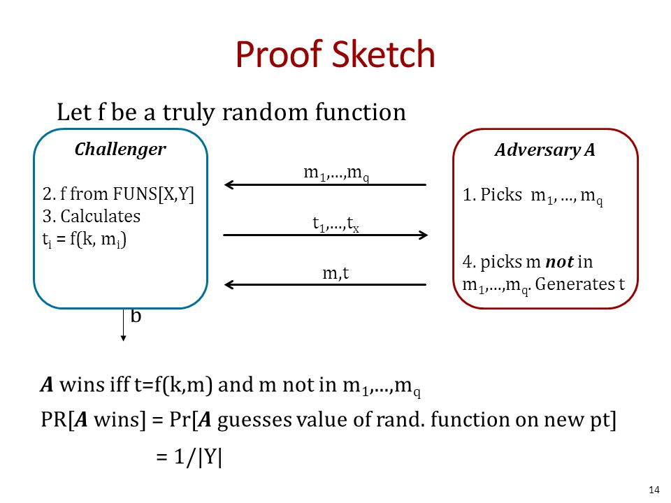 Proof Sketch A wins iff t=f(k,m) and m not in m 1,...,m q PR[A wins] = Pr[A guesses value of rand.