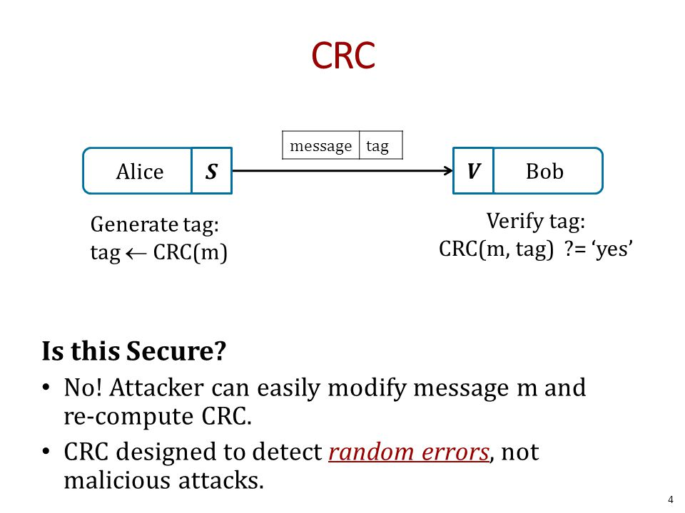 CRC Is this Secure. No. Attacker can easily modify message m and re-compute CRC.