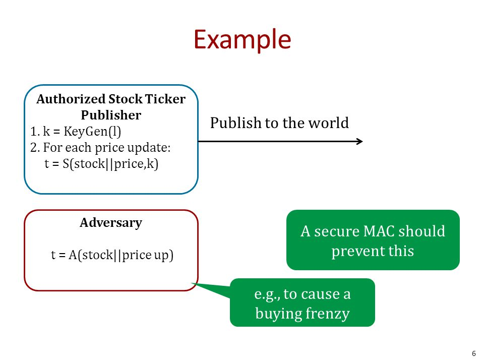 Example 6 Authorized Stock Ticker Publisher 1. k = KeyGen(l) 2.