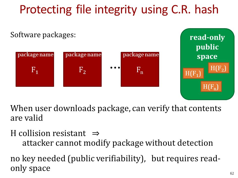 Protecting file integrity using C.R.