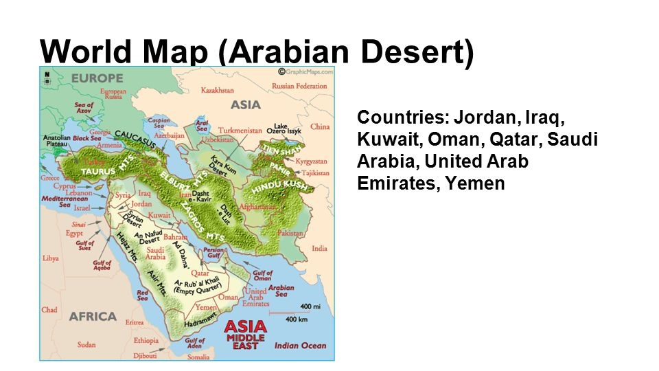 World Map (Arabian Desert) Countries: Jordan, Iraq, Kuwait, Oman, Qatar, Saudi Arabia, United Arab Emirates, Yemen
