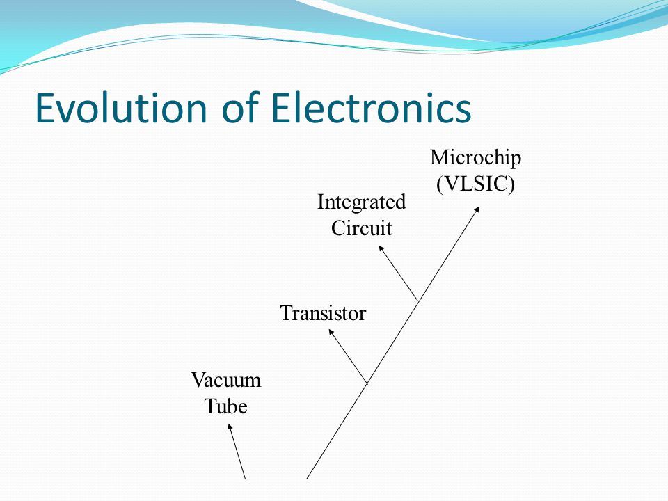 Evolution of Electronics Vacuum Tube Transistor Integrated Circuit Microchip (VLSIC)