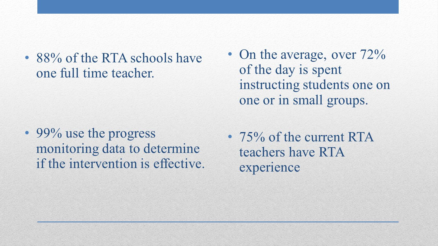 88% of the RTA schools have one full time teacher.