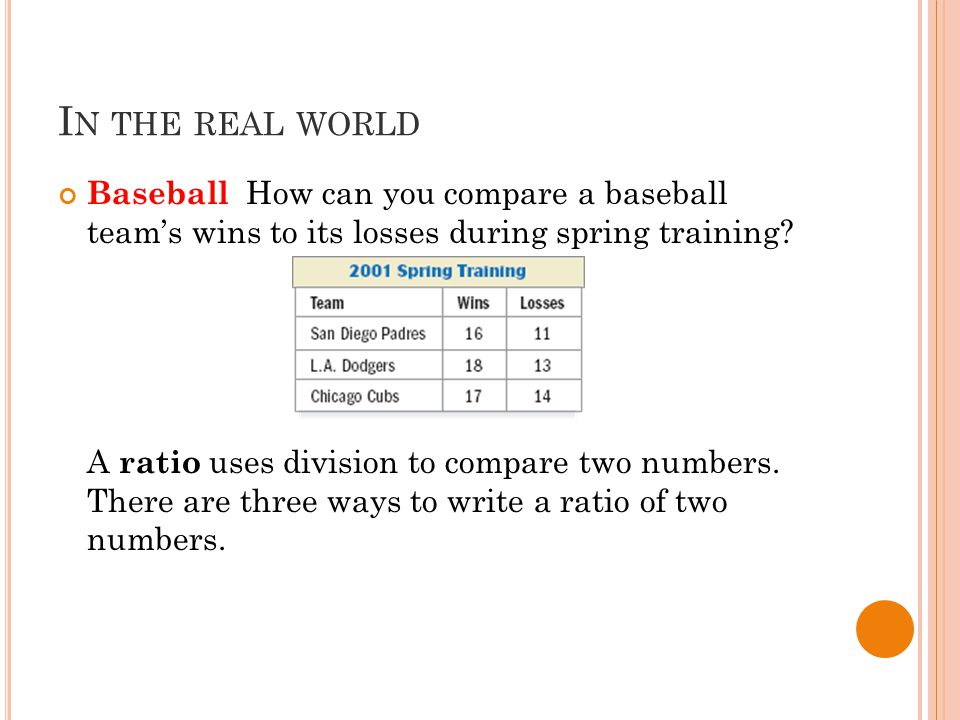 I N THE REAL WORLD Baseball How can you compare a baseball team's wins to its losses during spring training.
