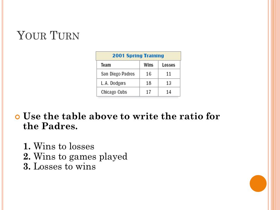 Y OUR T URN Use the table above to write the ratio for the Padres.