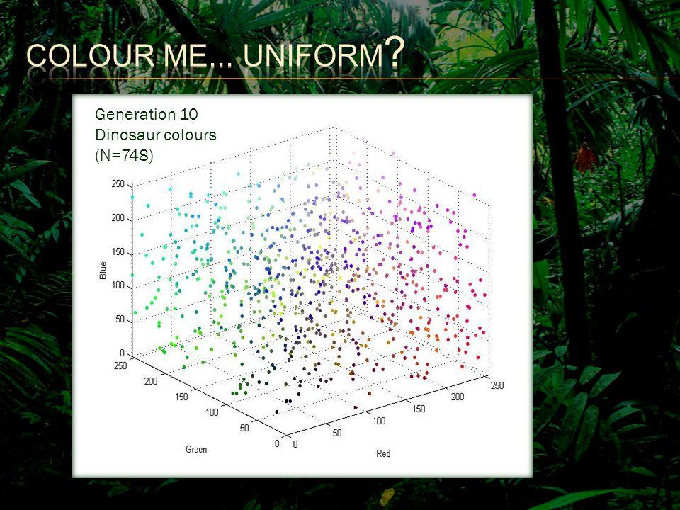 Generation 10 Dinosaur colours (N=748)