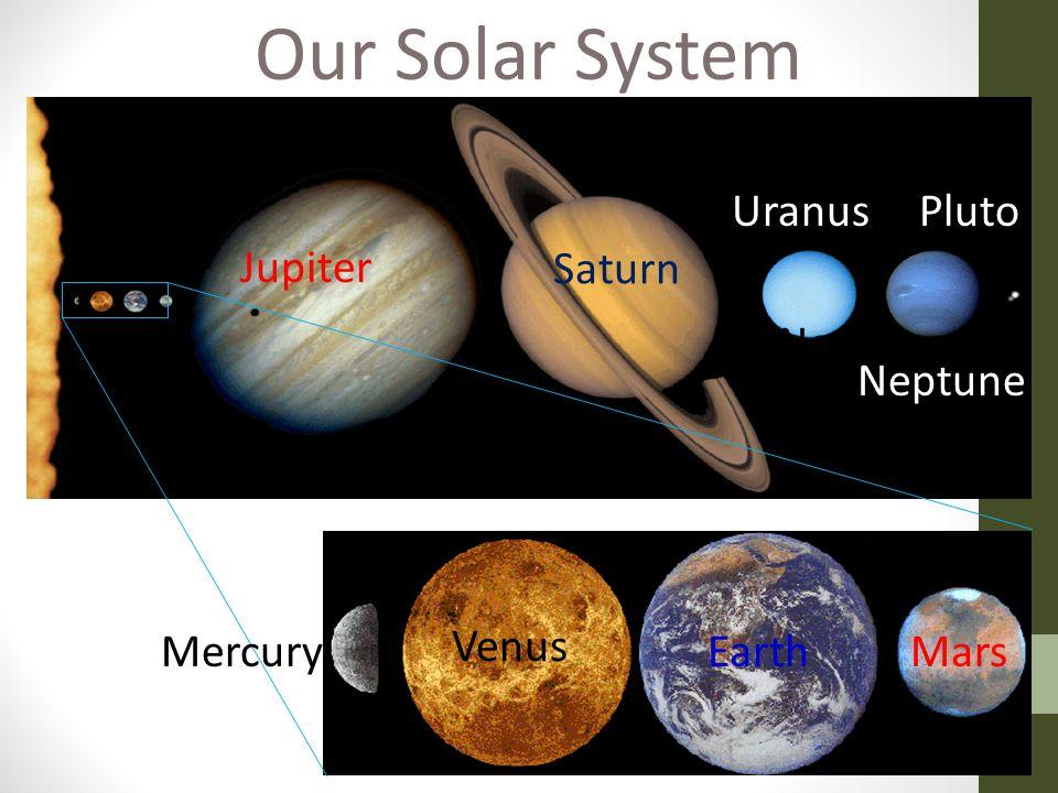Our Solar System Mercury Venus EarthMars Jupiter Saturn Uranus Neptun e Pluto Neptune