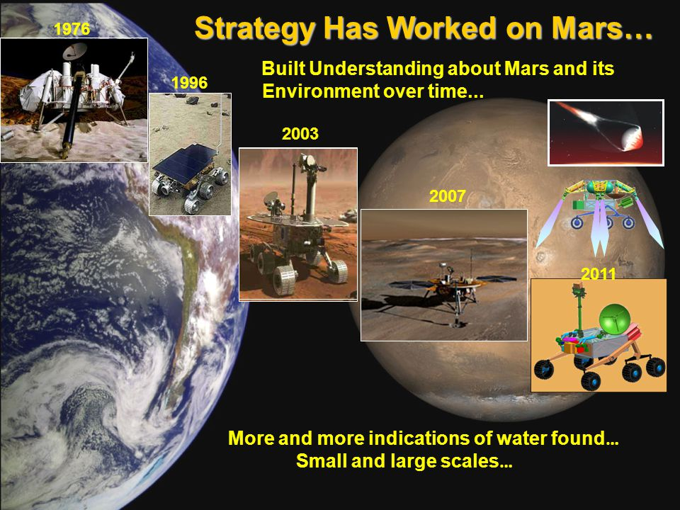 Strategy Has Worked on Mars… Built Understanding about Mars and its Environment over time...