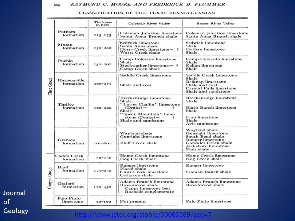 Journal of Geology http://www.jstor.org/stable/30063569?seq=7