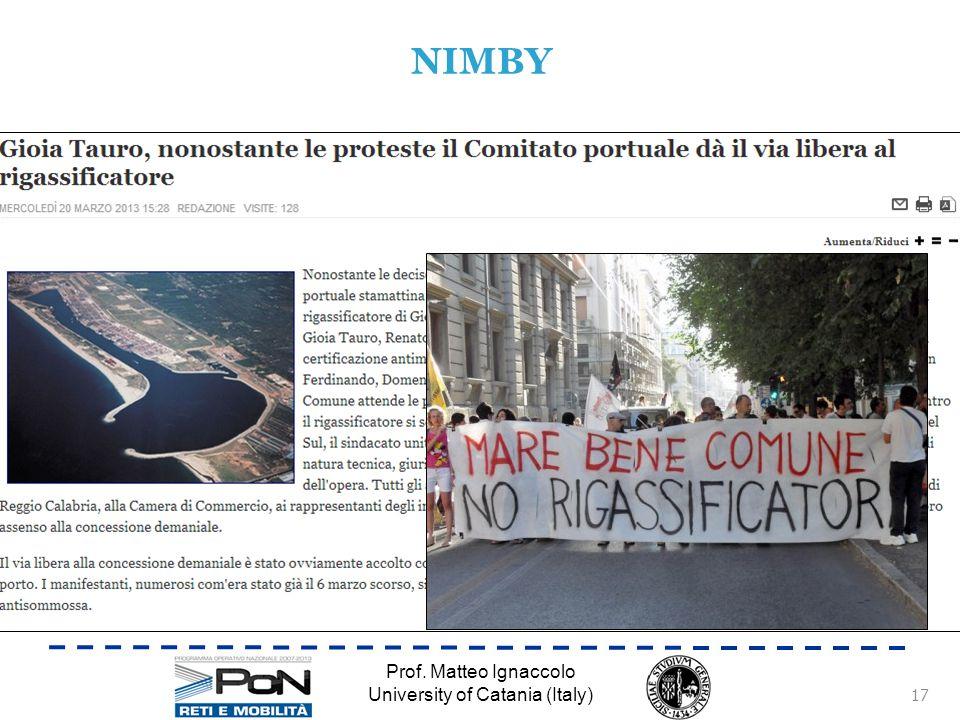NIMBY Prof. Matteo Ignaccolo University of Catania (Italy) 17