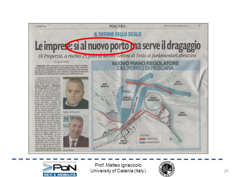 Prof. Matteo Ignaccolo University of Catania (Italy) 20
